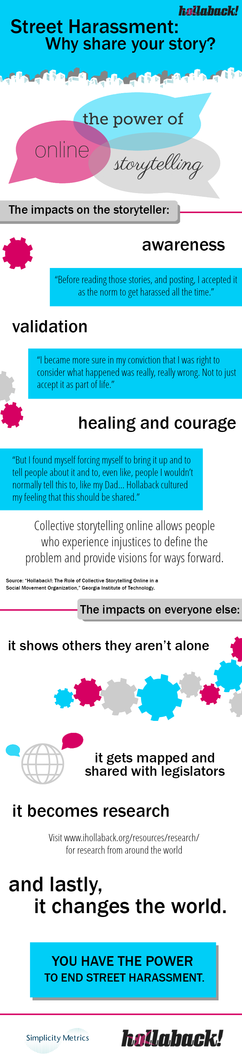 hollaback: Reasons to Share infographic