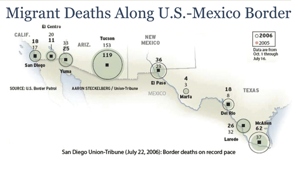 Transborder Immigrant Tool: Migrant Deaths at the Border